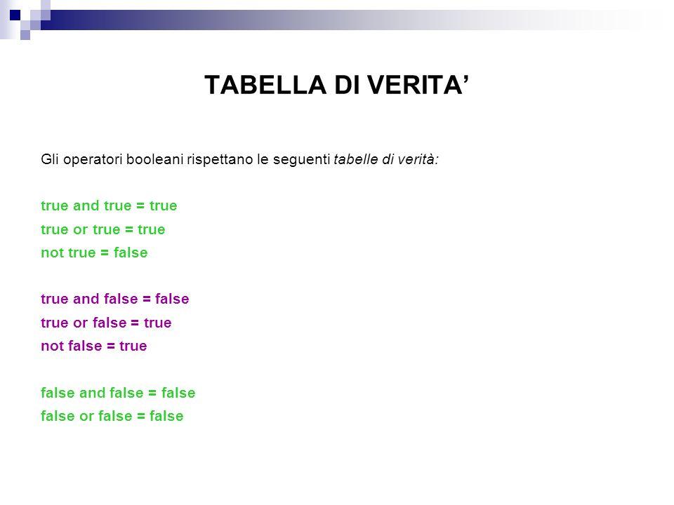 TABELLA DI VERITA Gli operatori booleani rispettano le seguenti tabelle di verità: true and true = true true or true = true not true = false true and