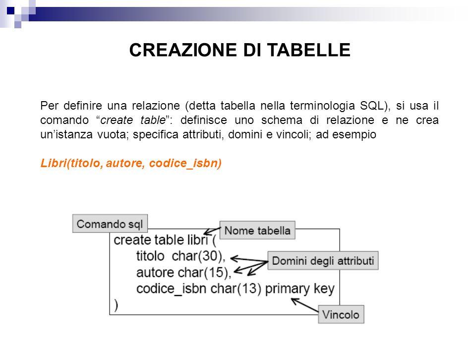 CREAZIONE DI TABELLE Per definire una relazione (detta tabella nella terminologia SQL), si usa il comando create table: definisce uno schema di relazi