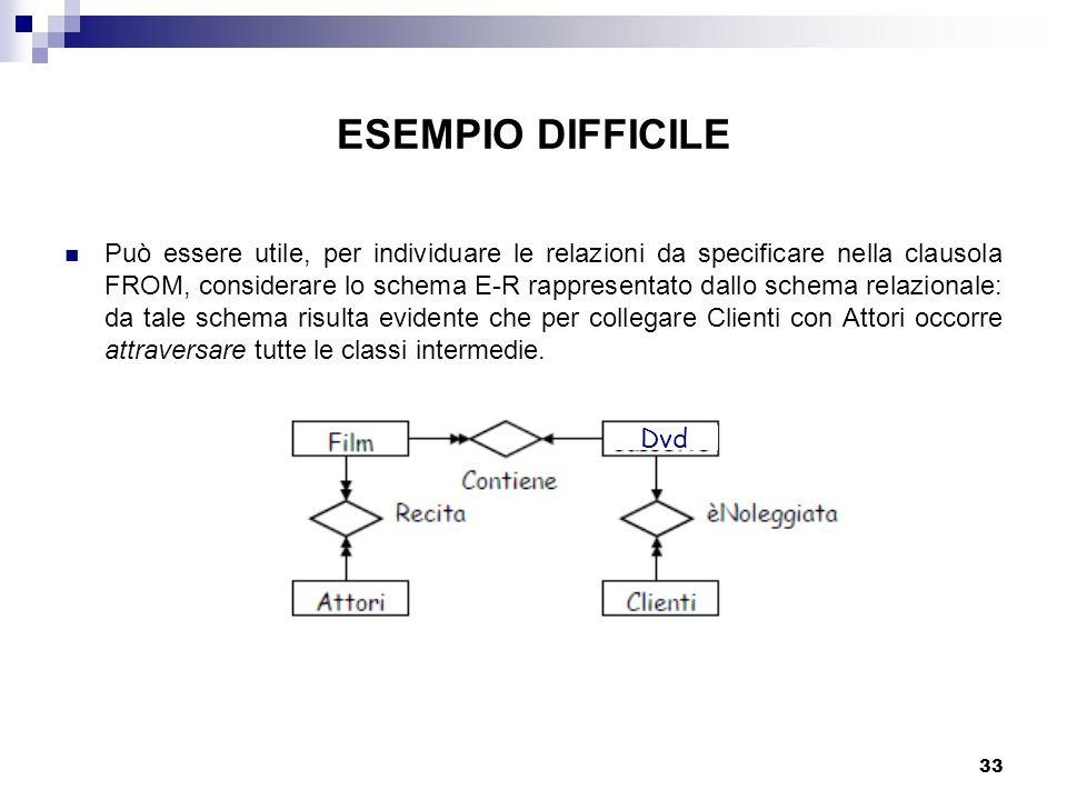 33 ESEMPIO DIFFICILE Può essere utile, per individuare le relazioni da specificare nella clausola FROM, considerare lo schema E-R rappresentato dallo