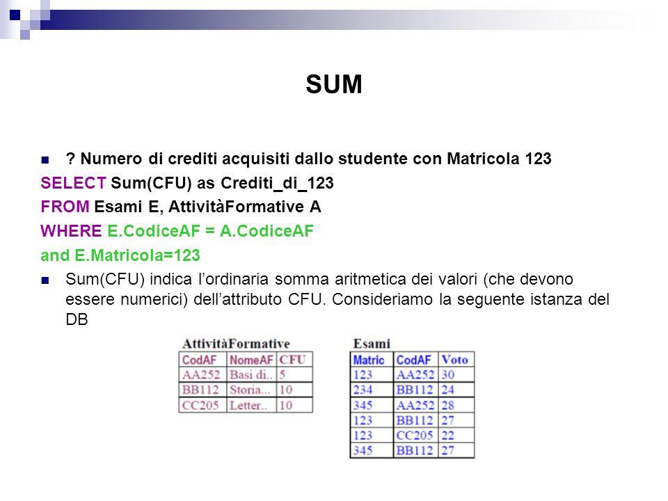 SUM ? Numero di crediti acquisiti dallo studente con Matricola 123 SELECT Sum(CFU) as Crediti_di_123 FROM Esami E, AttivitàFormative A WHERE E.CodiceA