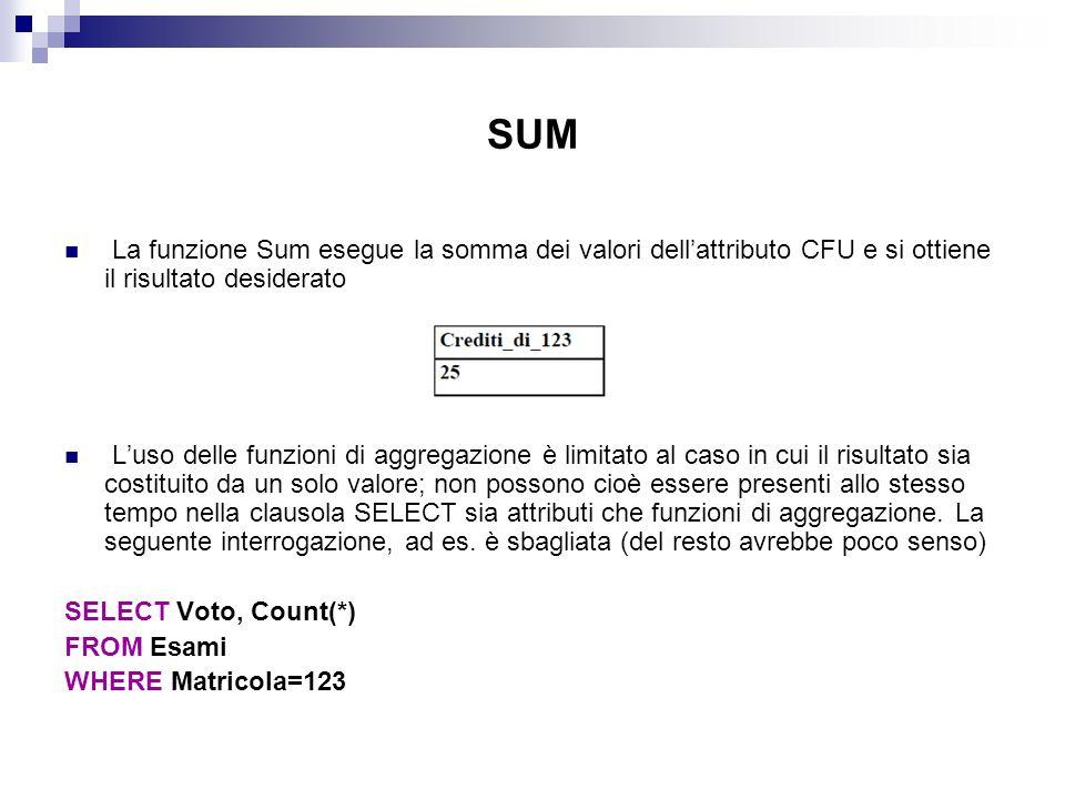 SUM La funzione Sum esegue la somma dei valori dellattributo CFU e si ottiene il risultato desiderato Luso delle funzioni di aggregazione è limitato a