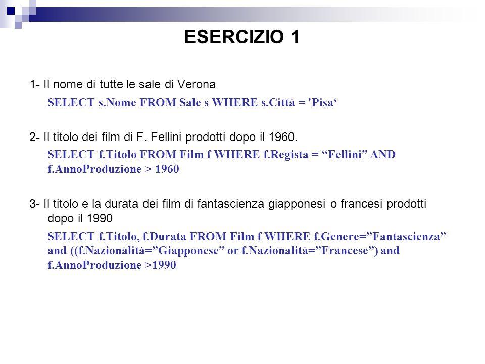 ESERCIZIO 1 1- Il nome di tutte le sale di Verona SELECT s.Nome FROM Sale s WHERE s.Città = 'Pisa 2- Il titolo dei film di F. Fellini prodotti dopo il