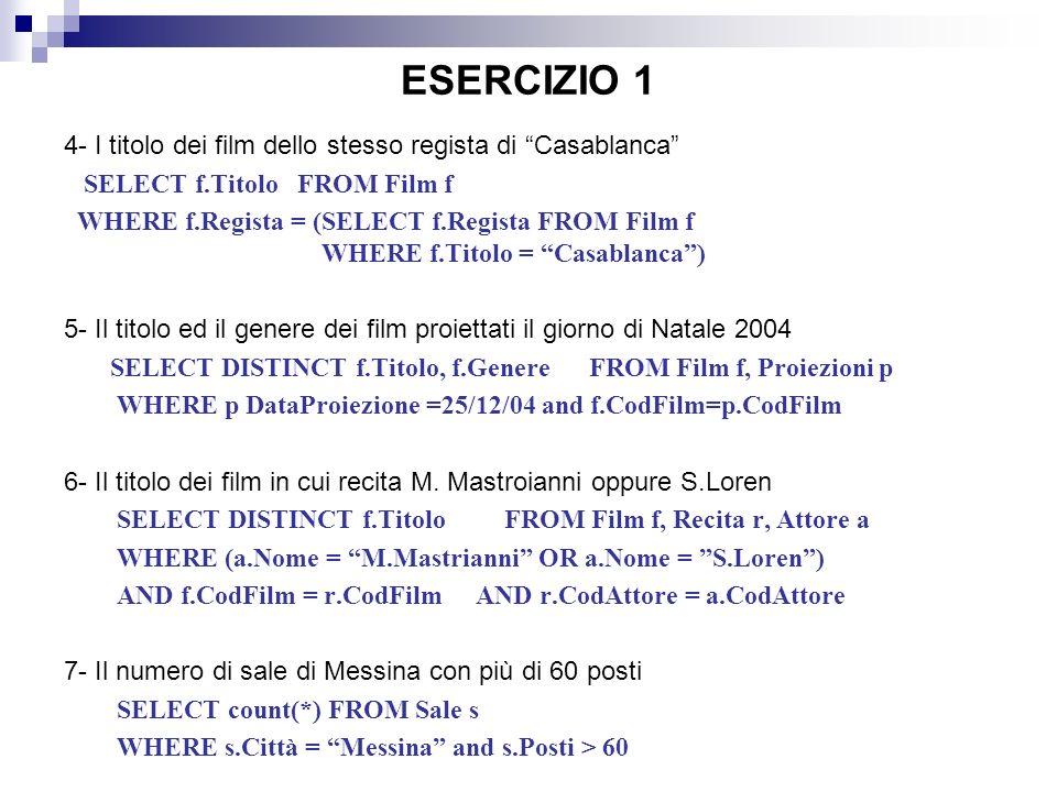 ESERCIZIO 1 4- I titolo dei film dello stesso regista di Casablanca SELECT f.Titolo FROM Film f WHERE f.Regista = (SELECT f.Regista FROM Film f WHERE