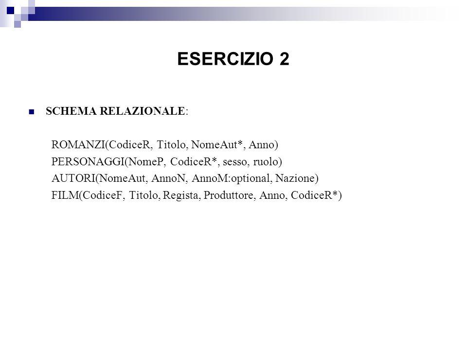ESERCIZIO 2 SCHEMA RELAZIONALE: ROMANZI(CodiceR, Titolo, NomeAut*, Anno) PERSONAGGI(NomeP, CodiceR*, sesso, ruolo) AUTORI(NomeAut, AnnoN, AnnoM:option