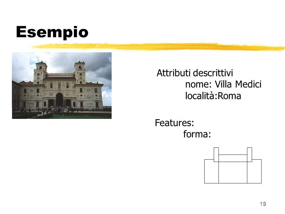 19 Esempio Attributi descrittivi nome: Villa Medici località:Roma Features: forma: