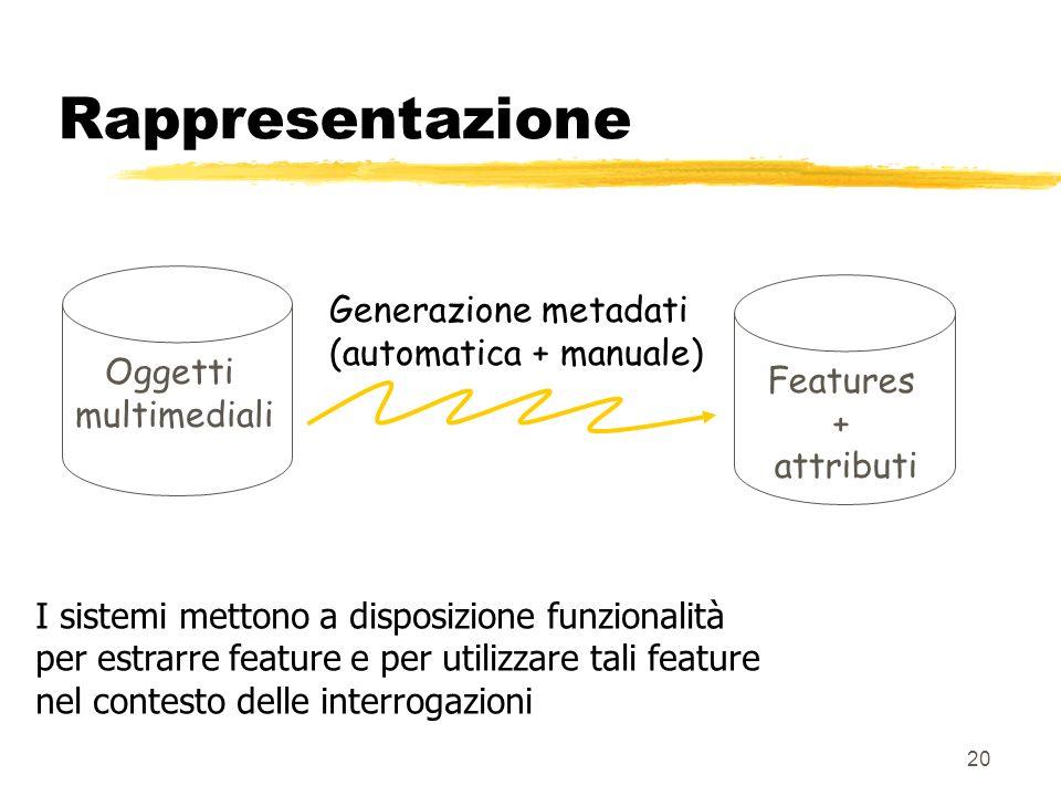 20 Rappresentazione Oggetti multimediali Features + attributi Generazione metadati (automatica + manuale) I sistemi mettono a disposizione funzionalità per estrarre feature e per utilizzare tali feature nel contesto delle interrogazioni