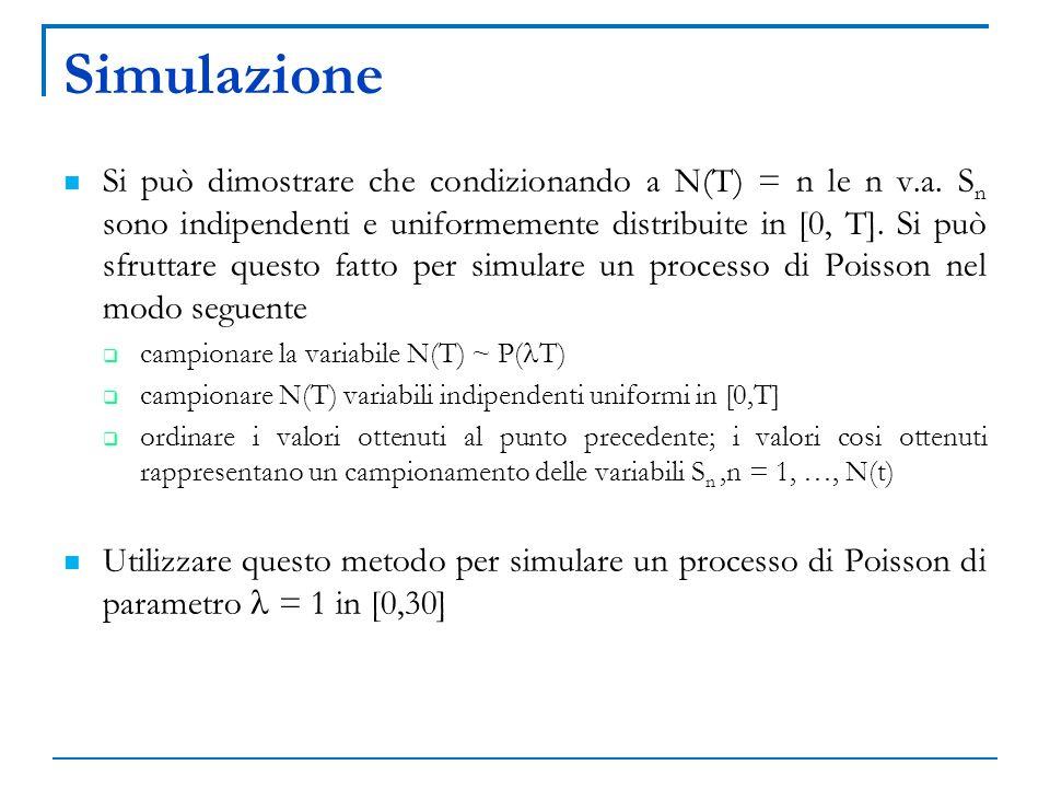 Simulazione Si può dimostrare che condizionando a N(T) = n le n v.a.