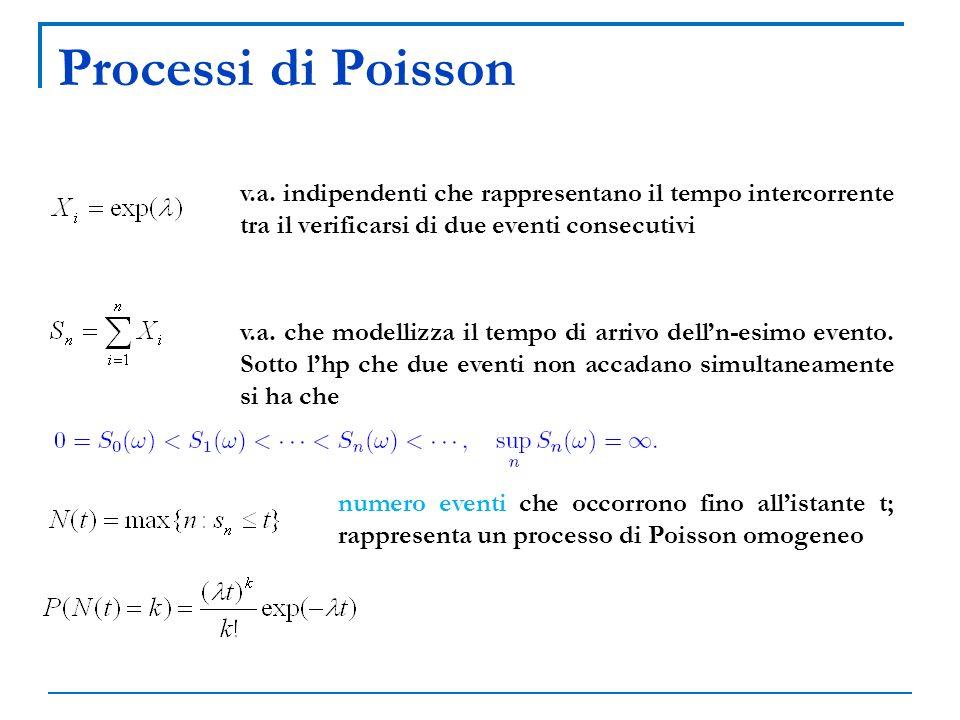 Processi di Poisson Il Processo di Poisson è un processo discreto di conteggio, continuo nel tempo è caratterizzato da una funzione N(t), definita per t>0 e detta processo di conteggio che rappresenta il numero degli eventi che si sono verificati nel periodo da 0 a t per t=0 intendiamo il momento in cui cominciamo ad osservare se gli eventi casuali specificati si verificano o meno.