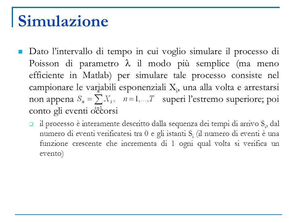Simulazione Dato lintervallo di tempo in cui voglio simulare il processo di Poisson di parametro il modo più semplice (ma meno efficiente in Matlab) per simulare tale processo consiste nel campionare le variabili esponenziali X i, una alla volta e arrestarsi non appena superi lestremo superiore; poi conto gli eventi occorsi il processo è interamente descritto dalla sequenza dei tempi di arrivo S i, dal numero di eventi verificatesi tra 0 e gli istanti S i (il numero di eventi è una funzione crescente che incrementa di 1 ogni qual volta si verifica un evento)