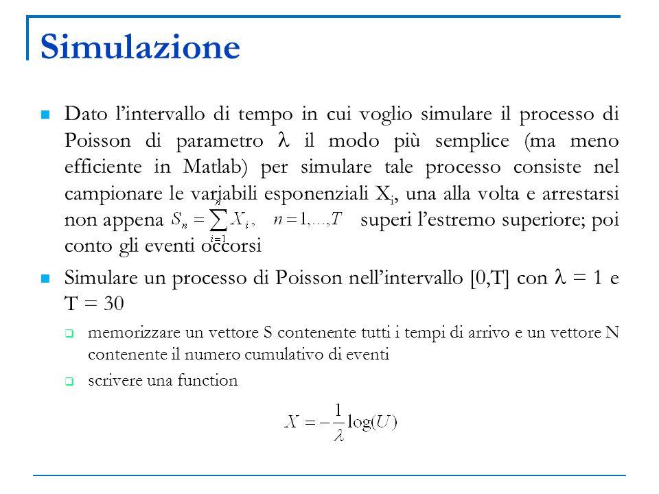 Simulazione Dato lintervallo di tempo in cui voglio simulare il processo di Poisson di parametro il modo più semplice (ma meno efficiente in Matlab) per simulare tale processo consiste nel campionare le variabili esponenziali X i, una alla volta e arrestarsi non appena superi lestremo superiore; poi conto gli eventi occorsi Simulare un processo di Poisson nellintervallo [0,T] con = 1 e T = 30 memorizzare un vettore S contenente tutti i tempi di arrivo e un vettore N contenente il numero cumulativo di eventi scrivere una function