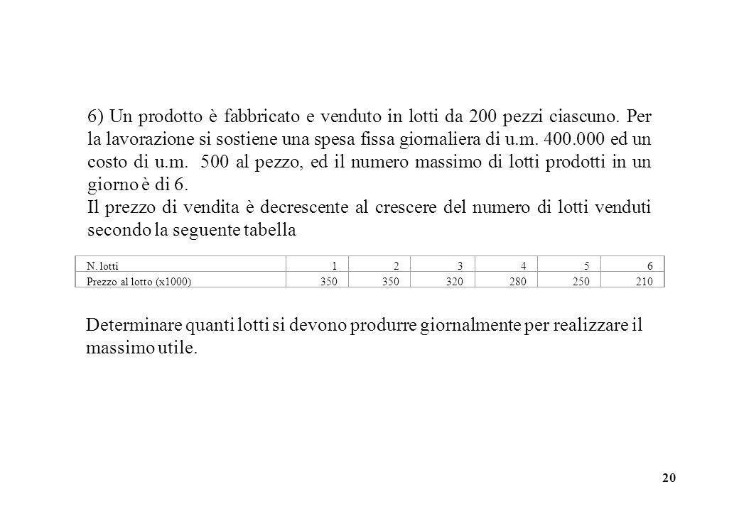 20 N. lotti123456 Prezzo al lotto (x1000)350 320280250210 Determinare quanti lotti si devono produrre giornalmente per realizzare il massimo utile. 6)