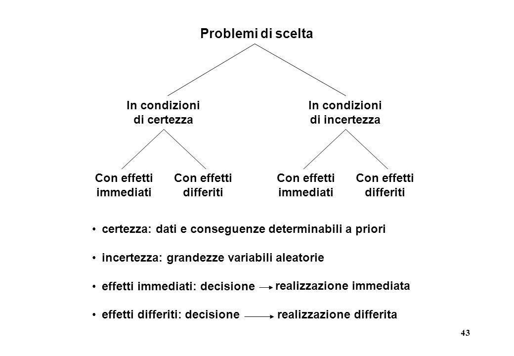 43 Problemi di scelta In condizioni di certezza Con effetti immediati Con effetti differiti In condizioni di incertezza Con effetti immediati Con effe