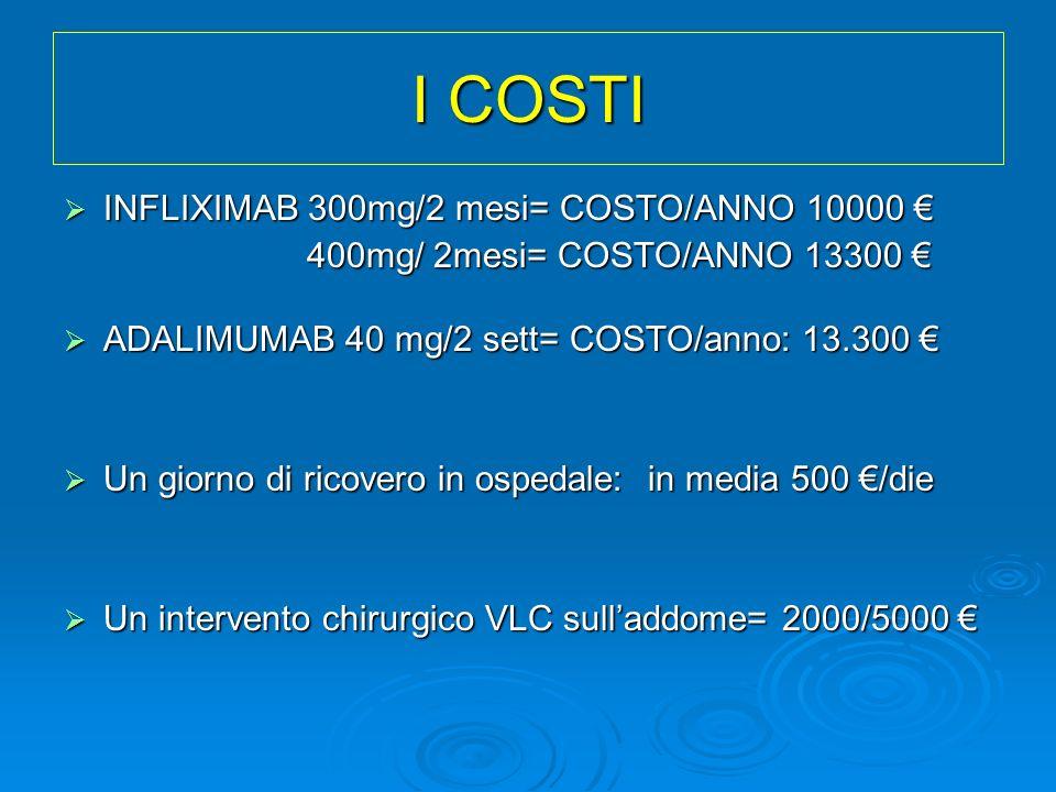 I COSTI INFLIXIMAB 300mg/2 mesi= COSTO/ANNO 10000 INFLIXIMAB 300mg/2 mesi= COSTO/ANNO 10000 400mg/ 2mesi= COSTO/ANNO 13300 400mg/ 2mesi= COSTO/ANNO 13