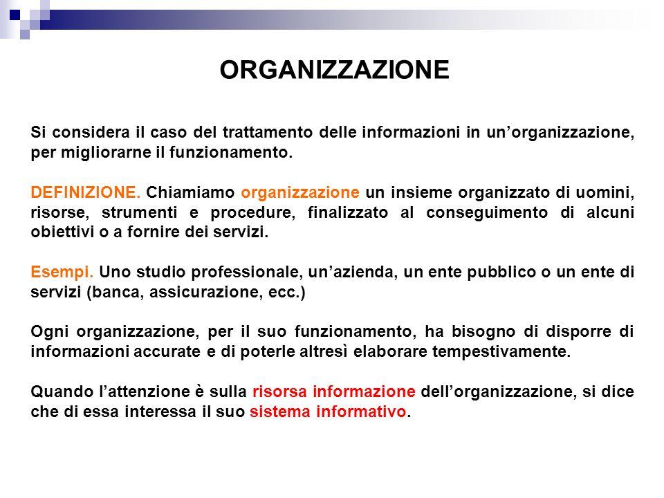 ORGANIZZAZIONE Si considera il caso del trattamento delle informazioni in unorganizzazione, per migliorarne il funzionamento. DEFINIZIONE. Chiamiamo o