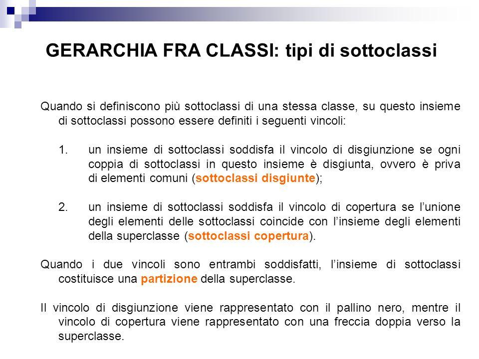 GERARCHIA FRA CLASSI: tipi di sottoclassi Quando si definiscono più sottoclassi di una stessa classe, su questo insieme di sottoclassi possono essere