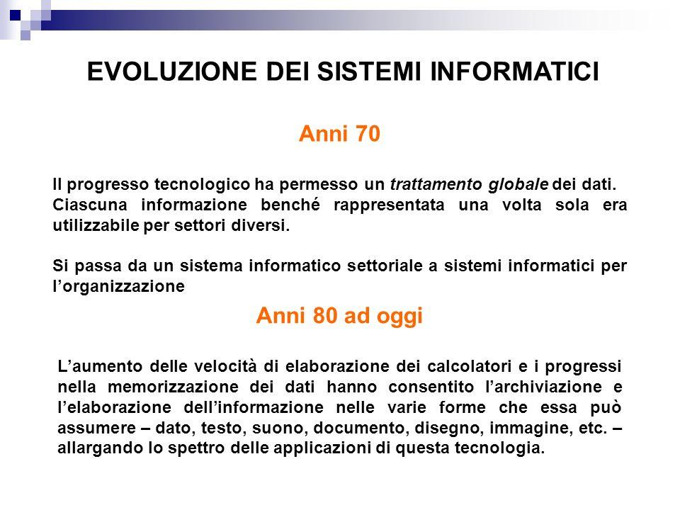 Anni 70 Il progresso tecnologico ha permesso un trattamento globale dei dati. Ciascuna informazione benché rappresentata una volta sola era utilizzabi
