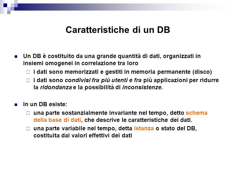 Caratteristiche di un DB Un DB è costituito da una grande quantità di dati, organizzati in insiemi omogenei in correlazione tra loro i dati sono memor