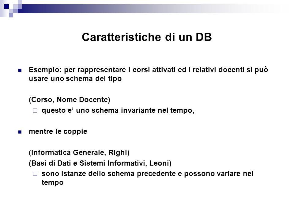 Caratteristiche di un DB Esempio: per rappresentare i corsi attivati ed i relativi docenti si può usare uno schema del tipo (Corso, Nome Docente) ques