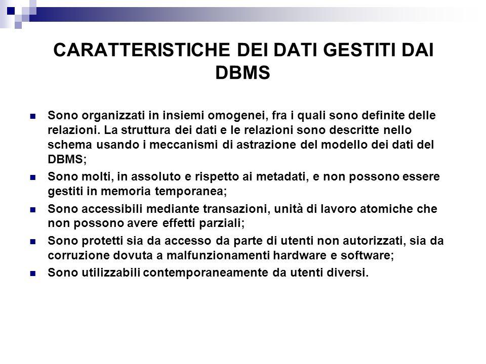 CARATTERISTICHE DEI DATI GESTITI DAI DBMS Sono organizzati in insiemi omogenei, fra i quali sono definite delle relazioni. La struttura dei dati e le