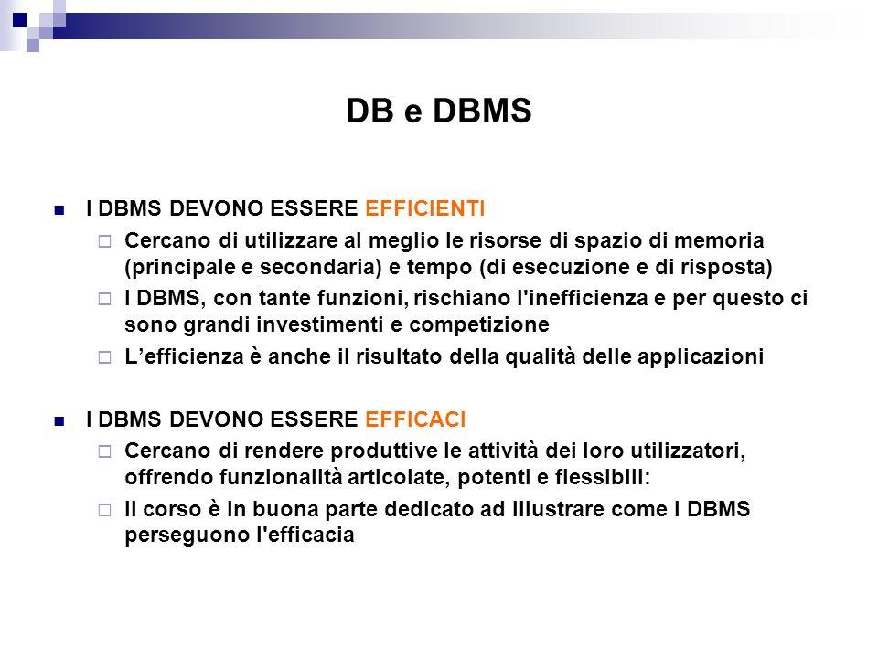 DB e DBMS I DBMS DEVONO ESSERE EFFICIENTI Cercano di utilizzare al meglio le risorse di spazio di memoria (principale e secondaria) e tempo (di esecuz