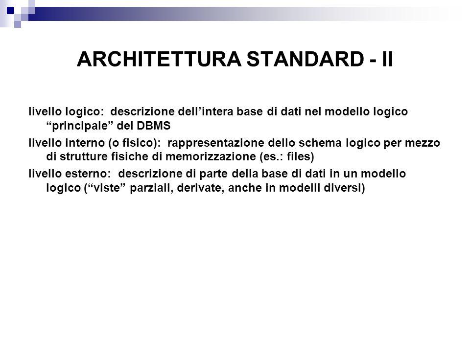 ARCHITETTURA STANDARD - II livello logico: descrizione dellintera base di dati nel modello logico principale del DBMS livello interno (o fisico): rapp