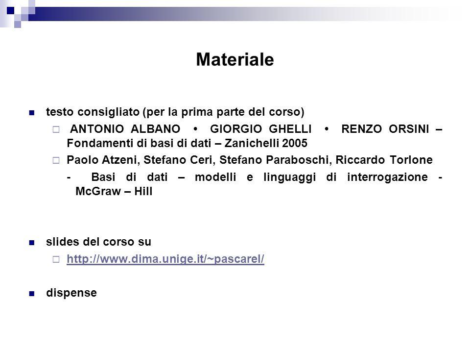Materiale testo consigliato (per la prima parte del corso) ANTONIO ALBANO GIORGIO GHELLI RENZO ORSINI – Fondamenti di basi di dati – Zanichelli 2005 P