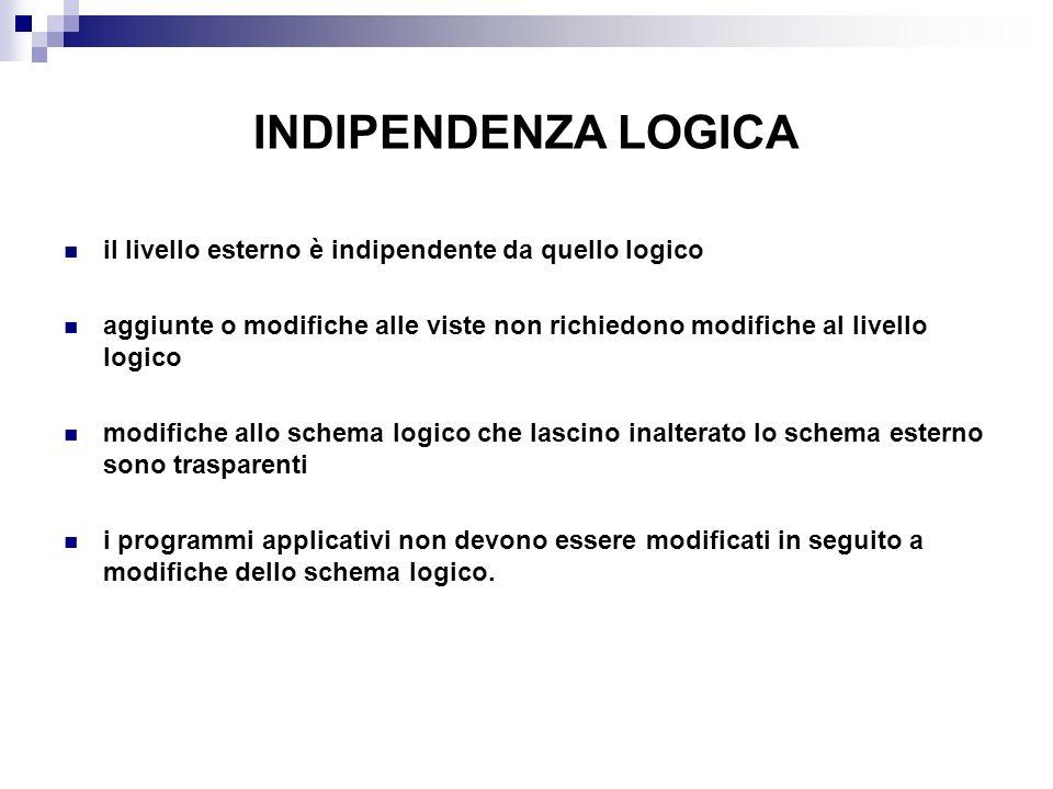 INDIPENDENZA LOGICA il livello esterno è indipendente da quello logico aggiunte o modifiche alle viste non richiedono modifiche al livello logico modi