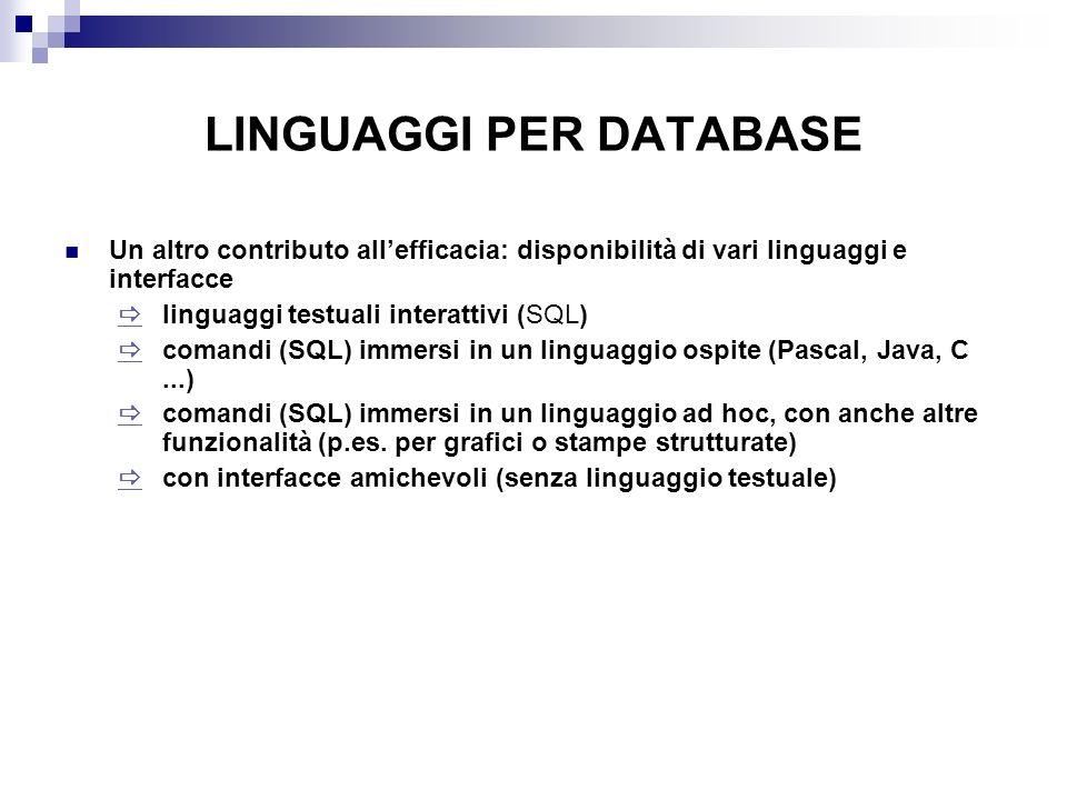 LINGUAGGI PER DATABASE Un altro contributo allefficacia: disponibilità di vari linguaggi e interfacce linguaggi testuali interattivi (SQL) comandi (SQ