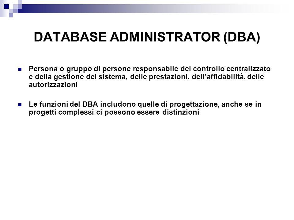 DATABASE ADMINISTRATOR (DBA) Persona o gruppo di persone responsabile del controllo centralizzato e della gestione del sistema, delle prestazioni, del