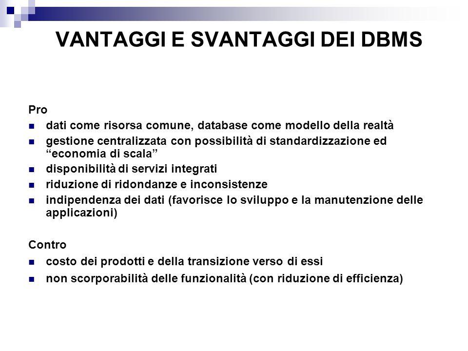 VANTAGGI E SVANTAGGI DEI DBMS Pro dati come risorsa comune, database come modello della realtà gestione centralizzata con possibilità di standardizzaz