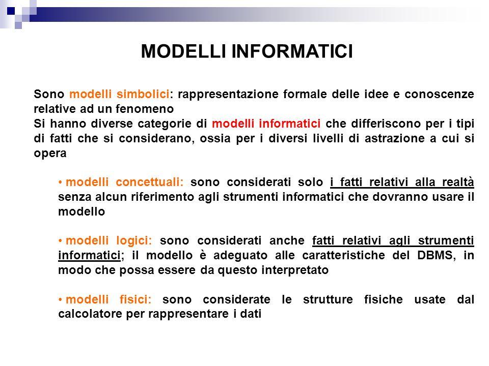 MODELLI INFORMATICI Sono modelli simbolici: rappresentazione formale delle idee e conoscenze relative ad un fenomeno Si hanno diverse categorie di mod