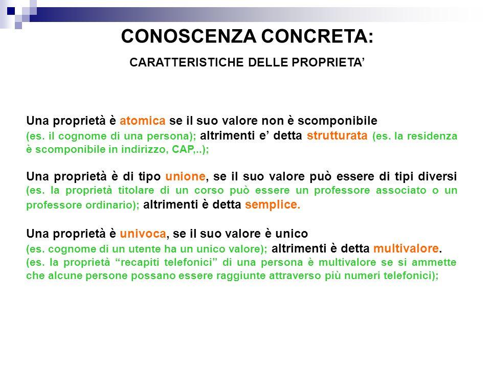 Una proprietà è atomica se il suo valore non è scomponibile (es. il cognome di una persona); altrimenti e detta strutturata (es. la residenza è scompo