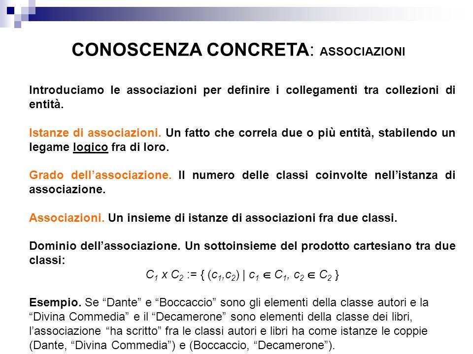 CONOSCENZA CONCRETA: ASSOCIAZIONI Introduciamo le associazioni per definire i collegamenti tra collezioni di entità. Istanze di associazioni. Un fatto