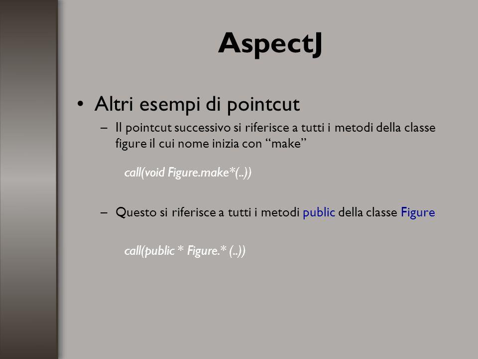 AspectJ Altri esempi di pointcut –Il pointcut successivo si riferisce a tutti i metodi della classe figure il cui nome inizia con make call(void Figur