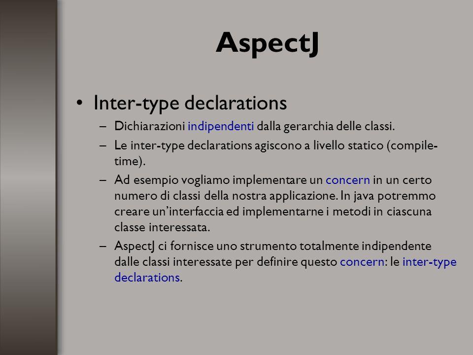 AspectJ Inter-type declarations –Dichiarazioni indipendenti dalla gerarchia delle classi. –Le inter-type declarations agiscono a livello statico (comp