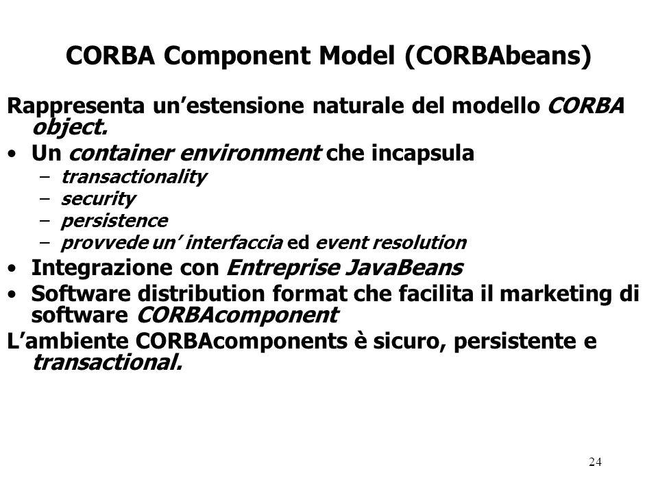 24 CORBA Component Model (CORBAbeans) Rappresenta unestensione naturale del modello CORBA object.