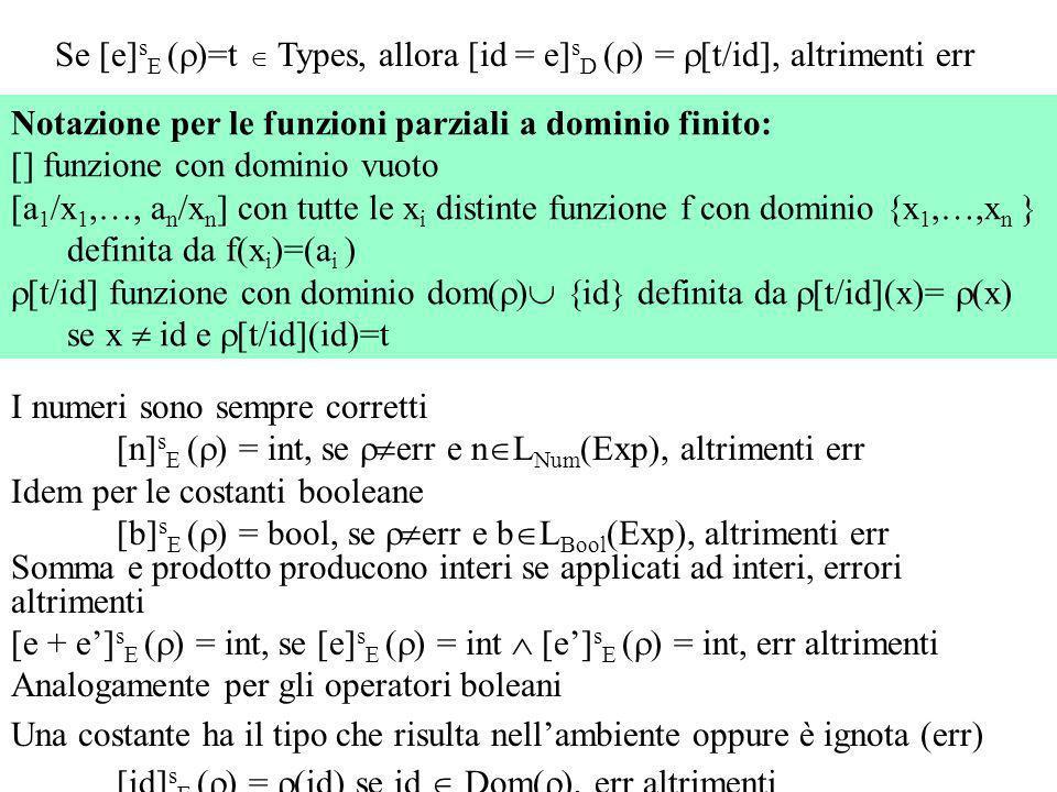 Se [e] s E ( )=t Types, allora [id = e] s D ( ) = [t/id], altrimenti err Notazione per le funzioni parziali a dominio finito: [] funzione con dominio vuoto [a 1 /x 1,…, a n /x n ] con tutte le x i distinte funzione f con dominio {x 1,…,x n } definita da f(x i )=(a i ) [t/id] funzione con dominio dom( ) id} definita da [t/id](x)= (x) se x id e [t/id](id)=t I numeri sono sempre corretti [n] s E ( ) = int, se err e n L Num (Exp), altrimenti err Idem per le costanti booleane [b] s E ( ) = bool, se err e b L Bool (Exp), altrimenti err Somma e prodotto producono interi se applicati ad interi, errori altrimenti [e + e] s E ( ) = int, se [e] s E ( ) = int [e] s E ( ) = int, err altrimenti Analogamente per gli operatori boleani Una costante ha il tipo che risulta nellambiente oppure è ignota (err) [id] s E ( ) = (id) se id Dom( ), err altrimenti
