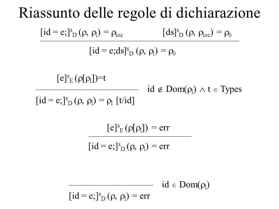 Riassunto delle regole di dichiarazione [id = e;] s D ( l ) = loc [ds] s D ( loc ) = 0 ________________________________________________________________ [id = e;ds] s D ( l ) = 0 [e] s E ( l )=t _________________________________ id Dom( l ) t Types [id = e;] s D ( l ) = l [t/id] [e] s E ( l ) = err _________________________________ [id = e;] s D ( l ) = err ___________________________ id Dom( l ) [id = e;] s D ( l ) = err
