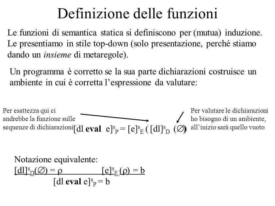 Definizione delle funzioni Le funzioni di semantica statica si definiscono per (mutua) induzione.