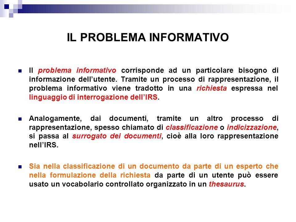 IL PROBLEMA INFORMATIVO I metodi di rappresentazione dei documenti si possono separare in due categorie: quelli che danno una rappresentazione diretta del contenuto dei documenti e quelli che ne danno una rappresentazione indiretta.