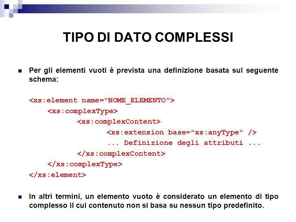 TIPO DI DATO COMPLESSI Per gli elementi vuoti è prevista una definizione basata sul seguente schema:...