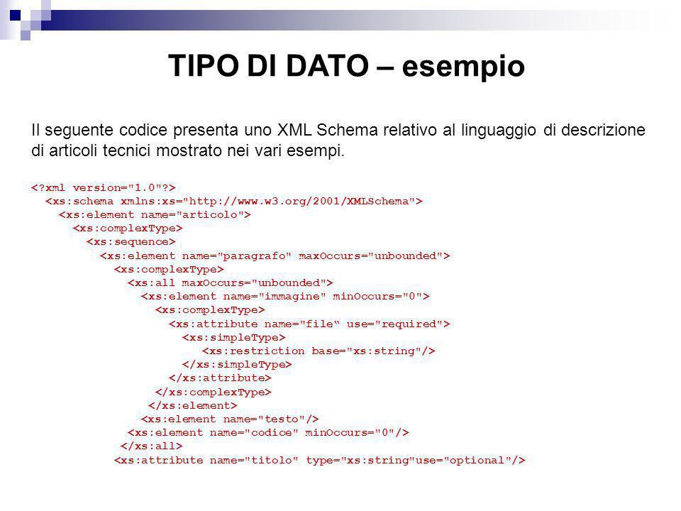 TIPO DI DATO – esempio Il seguente codice presenta uno XML Schema relativo al linguaggio di descrizione di articoli tecnici mostrato nei vari esempi.