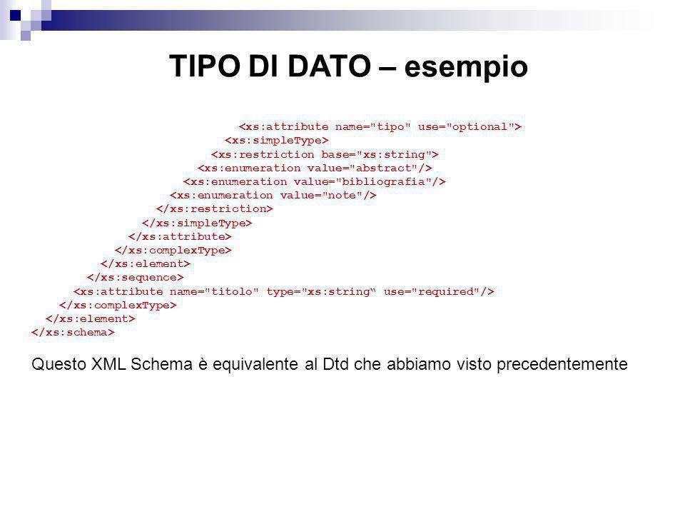 TIPO DI DATO – esempio Questo XML Schema è equivalente al Dtd che abbiamo visto precedentemente