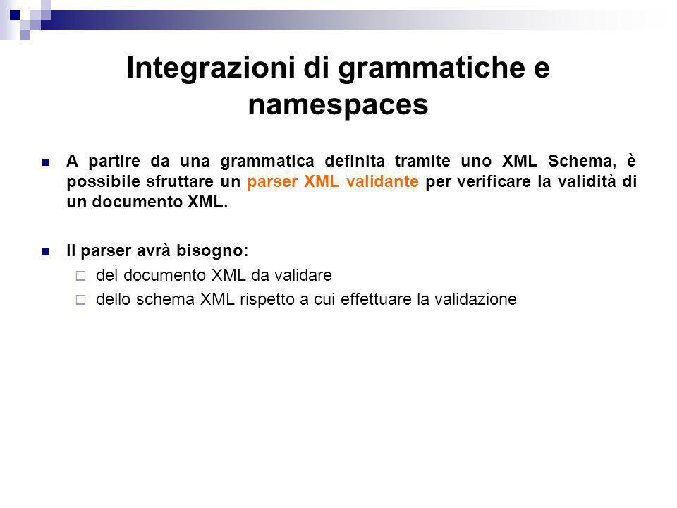 Integrazioni di grammatiche e namespaces A partire da una grammatica definita tramite uno XML Schema, è possibile sfruttare un parser XML validante per verificare la validità di un documento XML.