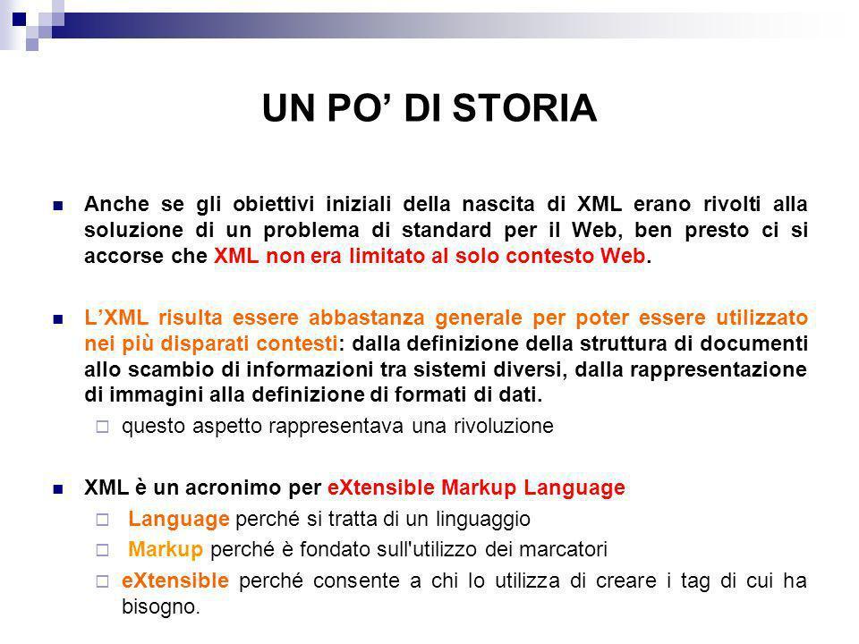 UN PO DI STORIA Anche se gli obiettivi iniziali della nascita di XML erano rivolti alla soluzione di un problema di standard per il Web, ben presto ci si accorse che XML non era limitato al solo contesto Web.