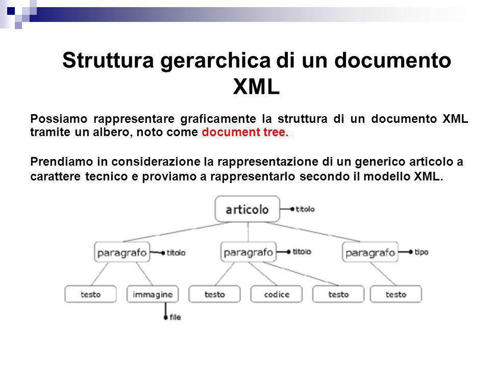 Struttura gerarchica di un documento XML Possiamo rappresentare graficamente la struttura di un documento XML tramite un albero, noto come document tree.
