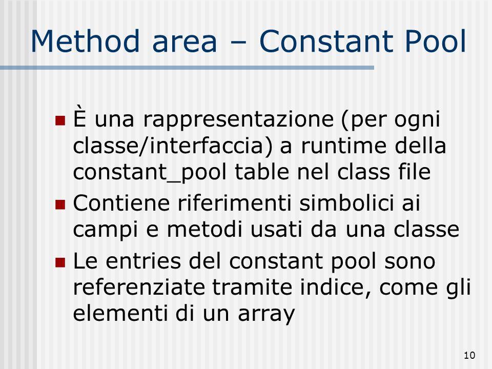 10 Method area – Constant Pool È una rappresentazione (per ogni classe/interfaccia) a runtime della constant_pool table nel class file Contiene riferi