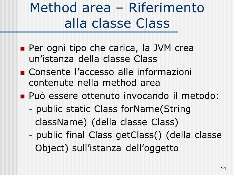 14 Method area – Riferimento alla classe Class Per ogni tipo che carica, la JVM crea unistanza della classe Class Consente laccesso alle informazioni