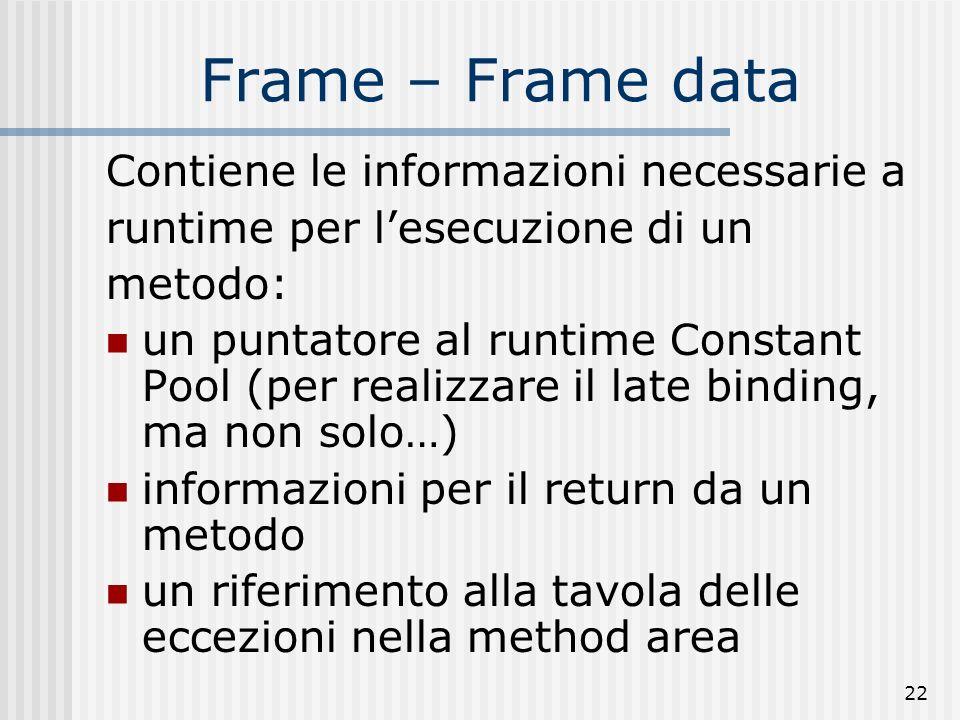 22 Frame – Frame data Contiene le informazioni necessarie a runtime per lesecuzione di un metodo: un puntatore al runtime Constant Pool (per realizzar