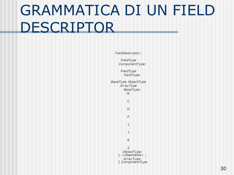30 GRAMMATICA DI UN FIELD DESCRIPTOR FieldDescriptor: FieldType ComponentType: FieldType FieldType: BaseType ObjectType ArrayType BaseType: B C D F I